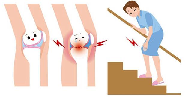Укрепите кости и избавьтесь боли в суставах с 4-компонентным мощным напитком