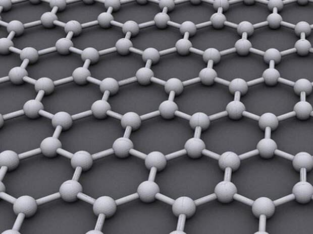 Графен оказался источником бесконечной энергии: революция в энергетике