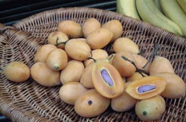 Знакомимся с экзотическими фруктами (Ч. 6-я)