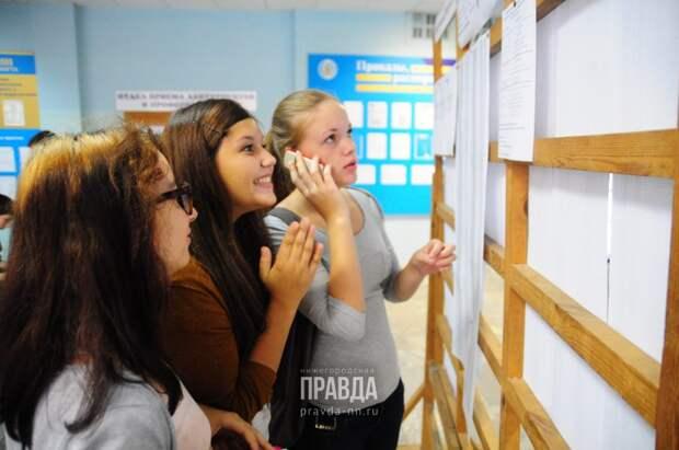 Нижегородские вузы попали в ТОП-100 лучших университетов страны по версии рейтинга SCImago
