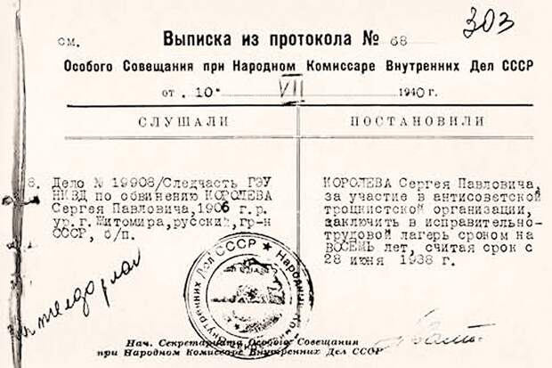 Земные орбиты ада Сергея Павловича Королева