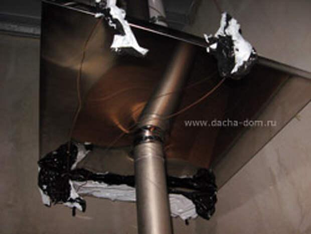банная печь Вулкан установка