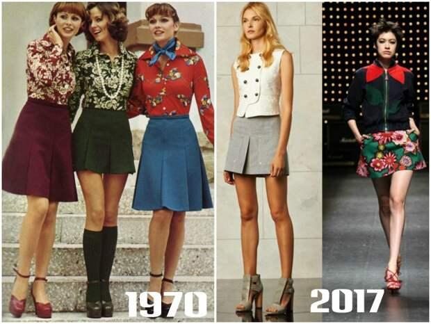 Вещи из прошлого, которые снова в моде