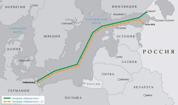 Навальнисты и их слаженная работа с Западом против «Северного потока – 2»