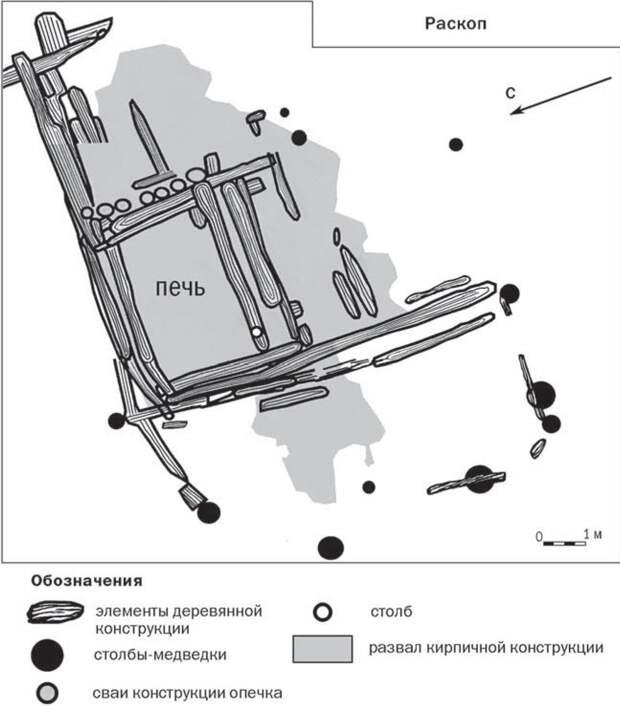 Реконструкция печи приказной избы Умревинского острога