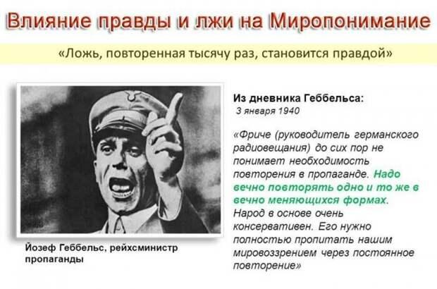 Украинцев настраивают против России методами Геббельса