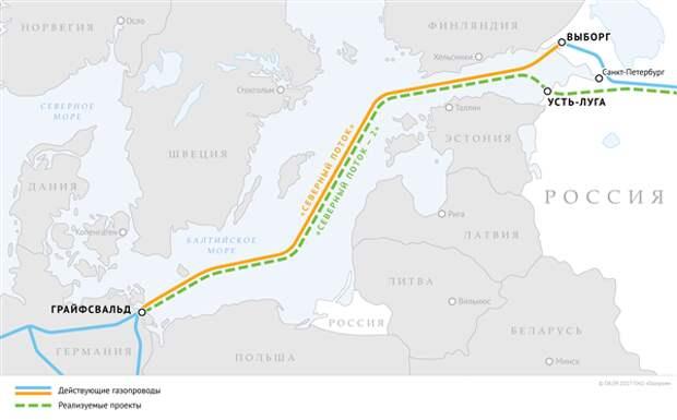 маршрут Северного потока - 2