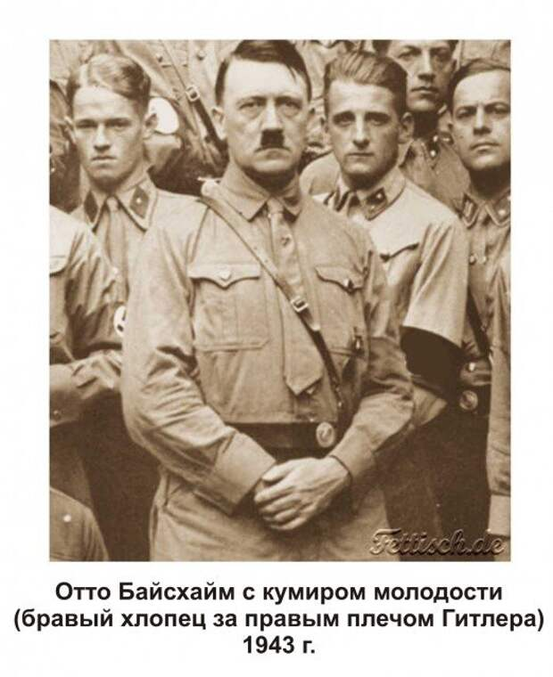 Мировые гиганты, сотрудничавшие с нацистами