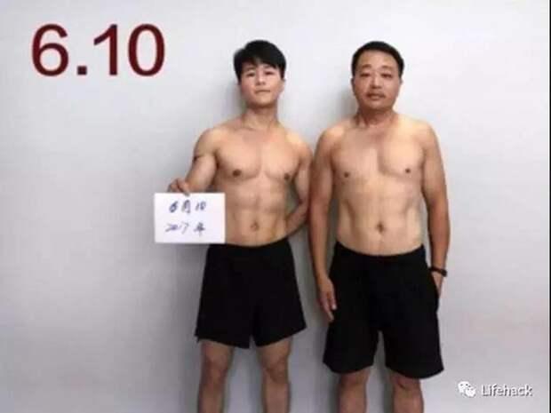 Вот как занятия спортом преобразили эту семейку из Китая
