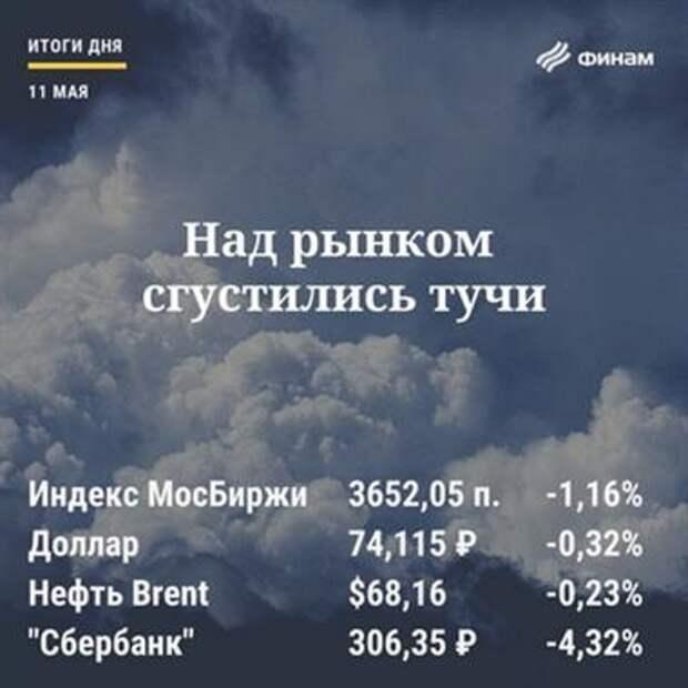 Итоги вторника, 11 мая: Российский рынок снимает перекупленность