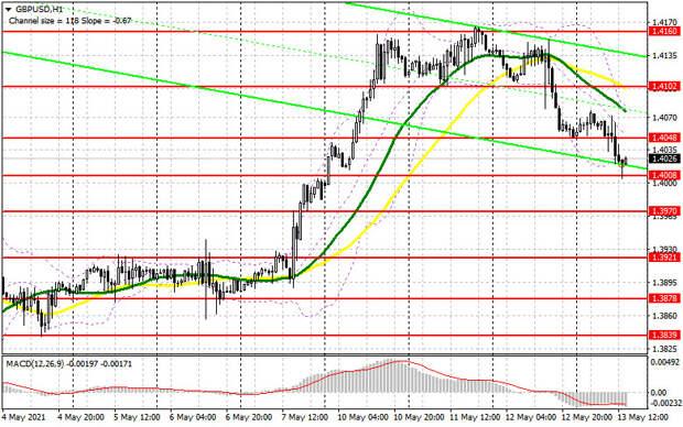 GBP/USD: план на американскую сессию 14 мая (разбор утренних сделок). Фунт ожидаемо просел, но быки пользуются каждым удобным