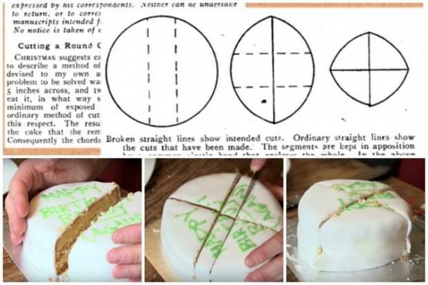 Математический способ нарезания торта