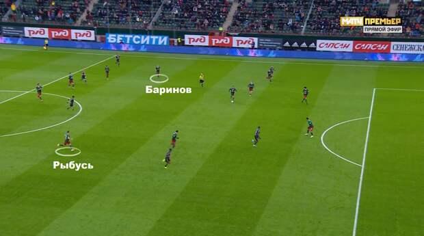 «Локо» контролировал матч с ЦСКА, несмотря на 4-21 по ударам. 5 мыслей после кубкового дерби