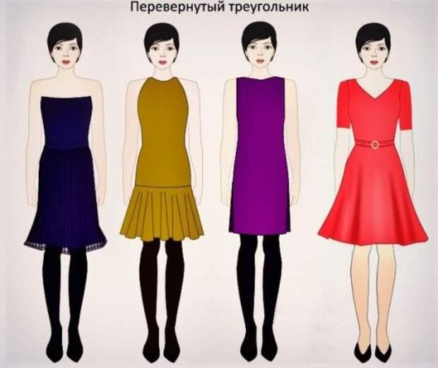 Как правильно одеться по типу фигуры