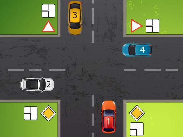 Нерегулируемый перекресток: как проезжать, когда главная поворачивает и когда ее не определить