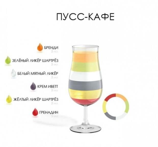 SРецепт 18 алкогольных коктейлей которые можно без труда приготовить дома