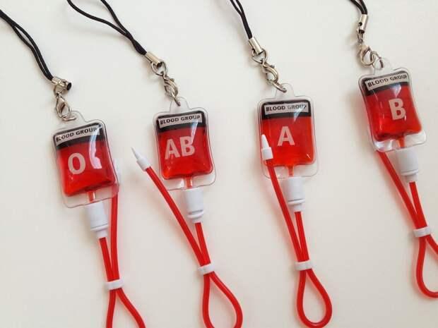 Как группа крови влияет на характер и совместимость в отношениях