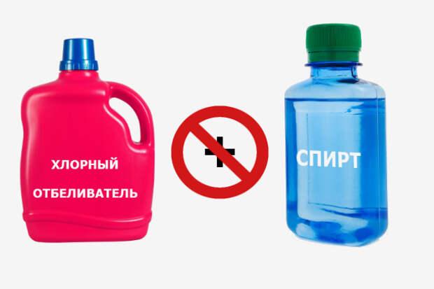 Средства бытовой химии, которые ни в коем случае нельзя смешивать между собой