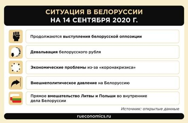 Встреча в Сочи подтвердила союзный характер отношений России и Белоруссии