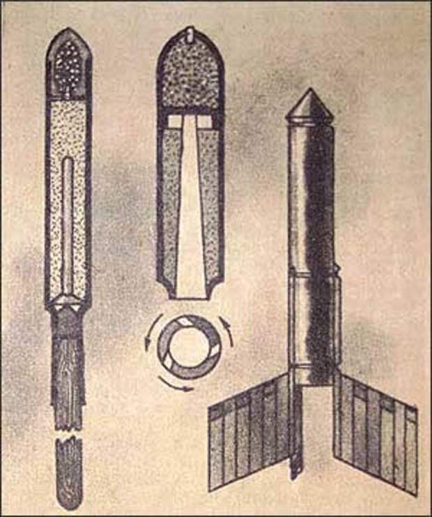 Боевые ракеты XIX столетия. Слева схема устройства русской боевой  ракеты