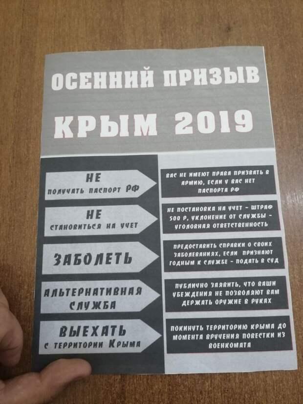 Работа украинского подполья в Севастополе