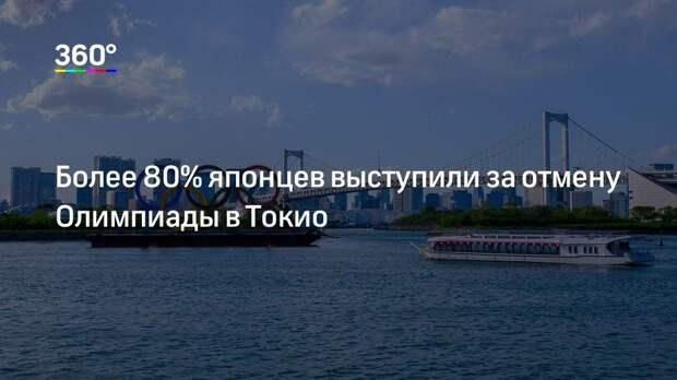 Более 80% японцев выступили за отмену Олимпиады в Токио
