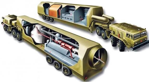 В России создаются новые малогабаритные атомные реакторы