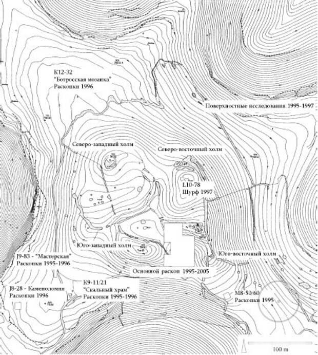 Топографический план раскопок. Гёбекли-Тепе