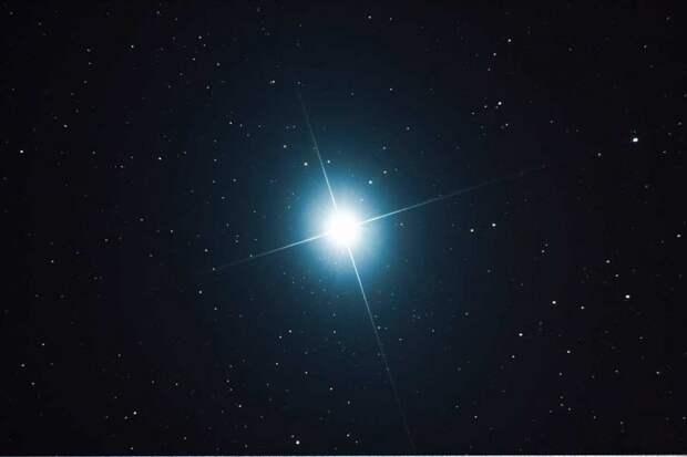 Самые яркие звёзды на ночном небе