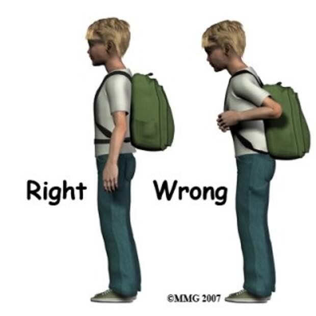 Острая боль в спине: как лечиться, чтобы не разориться