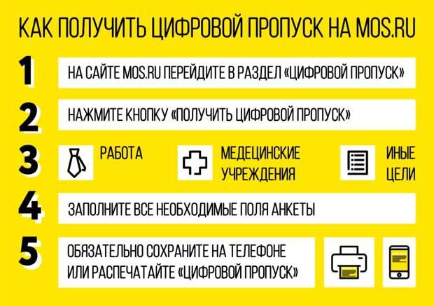 Оформить пропуск для поездок по Москве можно на портале mos.ru