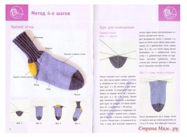 20+ вариантов пяточек для вязанных носков... Защищаем пятки у носков!