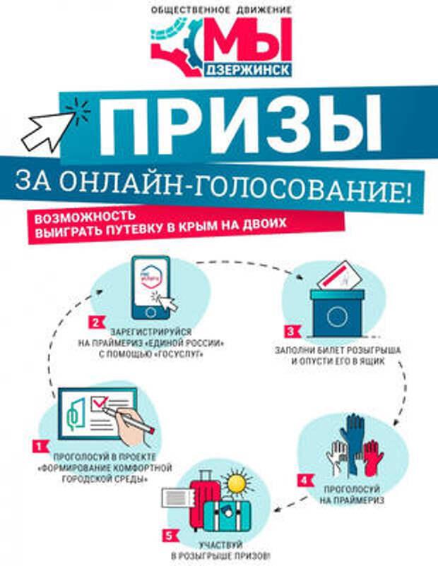 Участие вонлайн-голосованиях дает возможность дзержинцам выиграть путевку вКрым