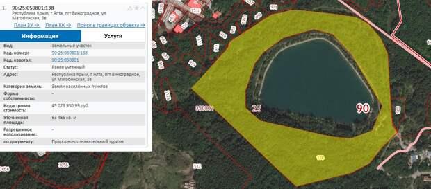 Замашки украинской компании на землю в Ялте прекратил апелляционный суд