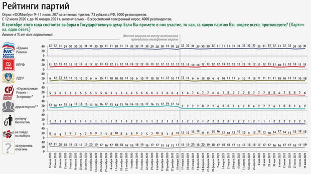 Обмануть население ещё раз: На пенсионную реформу сделали ставку минимум две партии