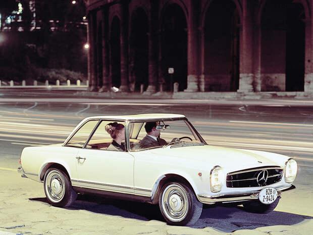 Лучшие автомобили автосалона в Женеве: экскурсия в прошлое - Фото 5