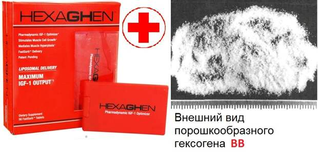 Гексоген: путь от лекарства к мощнейшей взрывчатке