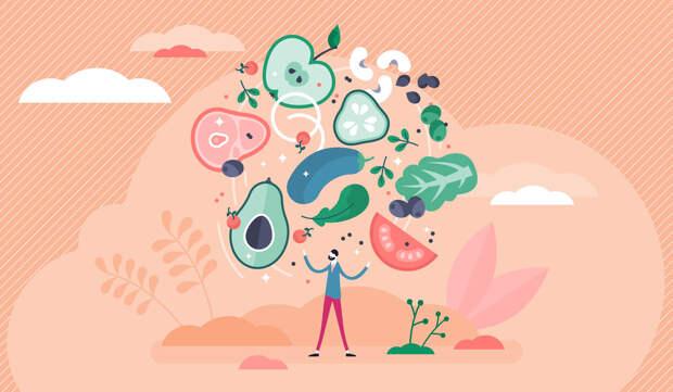 КБЖУ для похудения —нормы калорий и углеводов