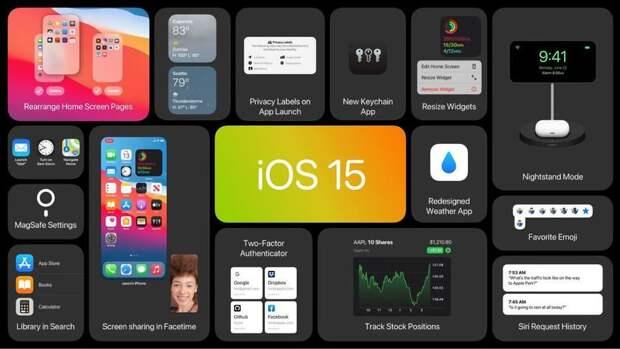 Какие смартфоны и планшеты Apple получат iOS 15 и iPadOS 15