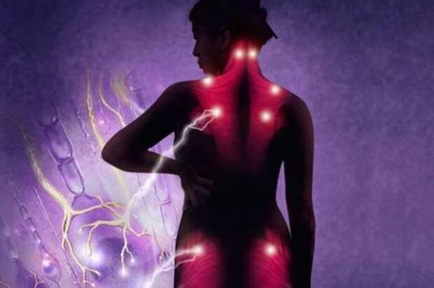 Откуда возникают неприятные ощущения в теле во время медитации
