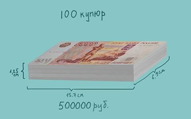 На строительстве «Восточного» украли 11 млрд рублей Роскосмос, Дмитрий Рогозин, Космодром Восточный, Коррупция, Политика, Длиннопост, Негатив