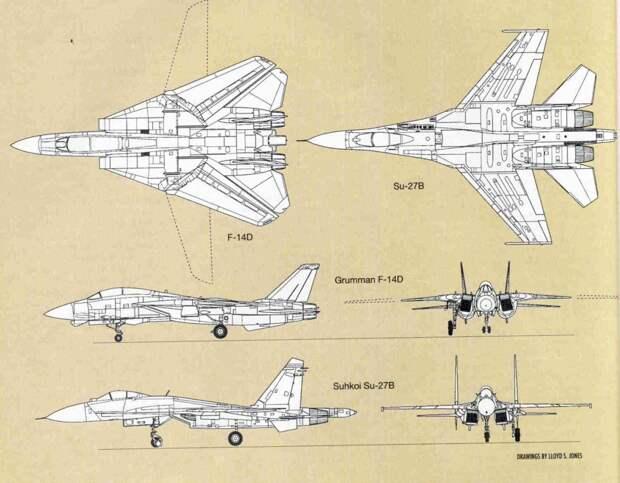 Что может быть ироничнее… Советские истребители для американского флота?