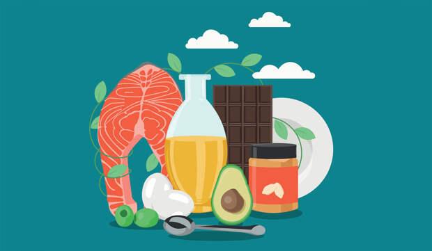 Норма жиров в день —рекомендации