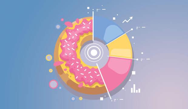 Избыток белков, жиров или углеводов —что вреднее для правильного питания?