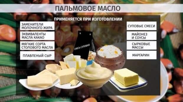 Госдума поднимет тему ограничения пальмового масла впродуктах питания