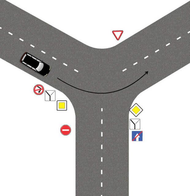 Обязаны ли вы в данной ситуации включать указатели поворота?