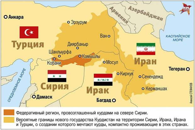 США начали реализацию проекта «Большой Курдистан»