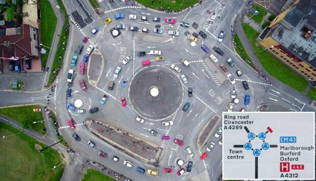 Властелин колец: как проехать круговую развязку и не нарушить правила