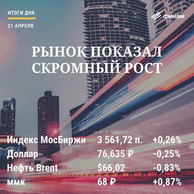 Итоги среды, 21 апреля: Рынок РФ показал сдержанный рост на фоне выступления Путина