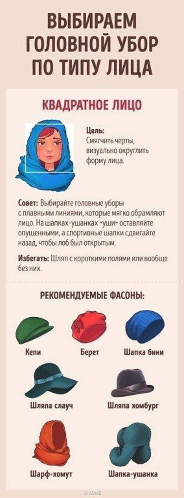 Как выбрать головной убор в соответствии с типом лица. На заметку